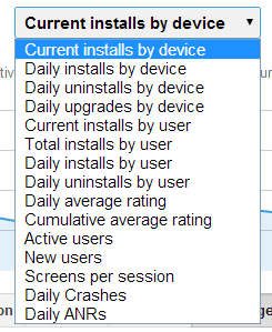 Android statisztika szűrési lista